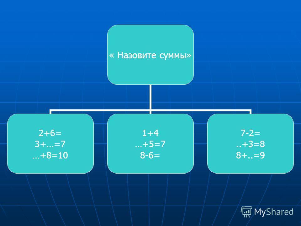 Разминка «Сосчитай, не зевай» 32:4х8=8х7+1=72:9+9= 90-54:6=28:7+15=36:6:1=