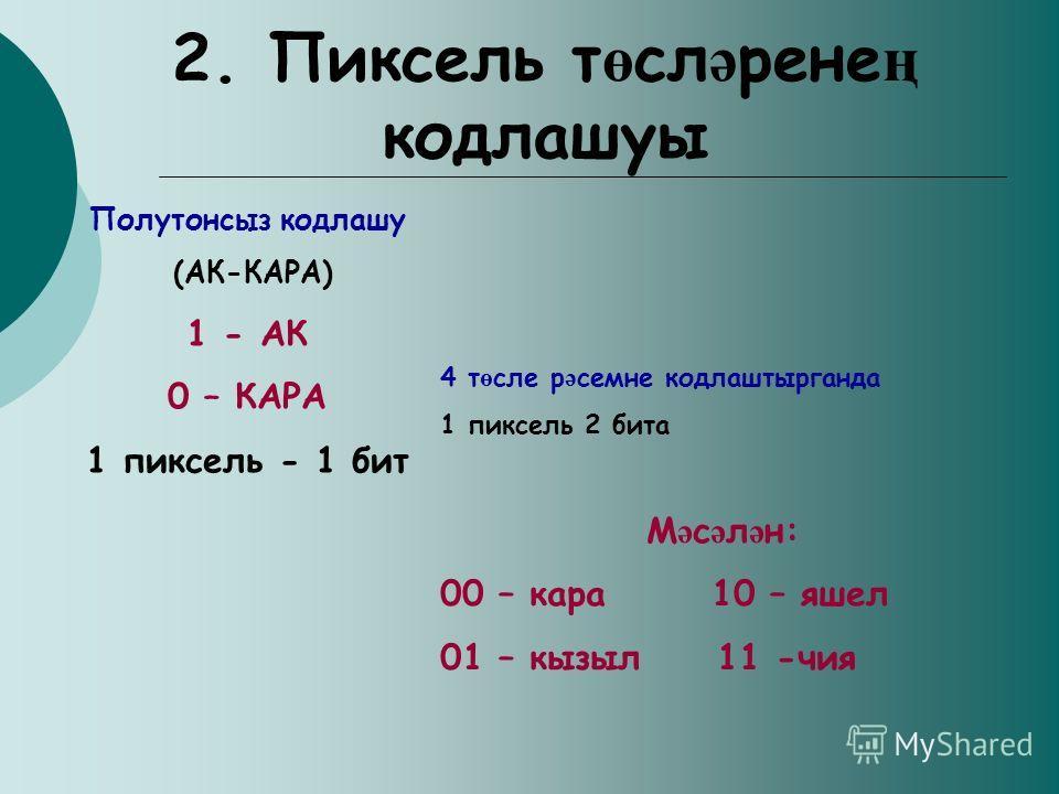 Полутонсыз кодлашу (АК-КАРА) 1 - АК 0 – КАРА 1 пиксель - 1 бит 4 т ө сле р ә семне кодлаштырганда 1 пиксель 2 бита М ә с ә л ә н: 00 – кара 10 – яшел 01 – кызыл 11 -чия 2. Пиксель т ө сл ә рене ң кодлашуы