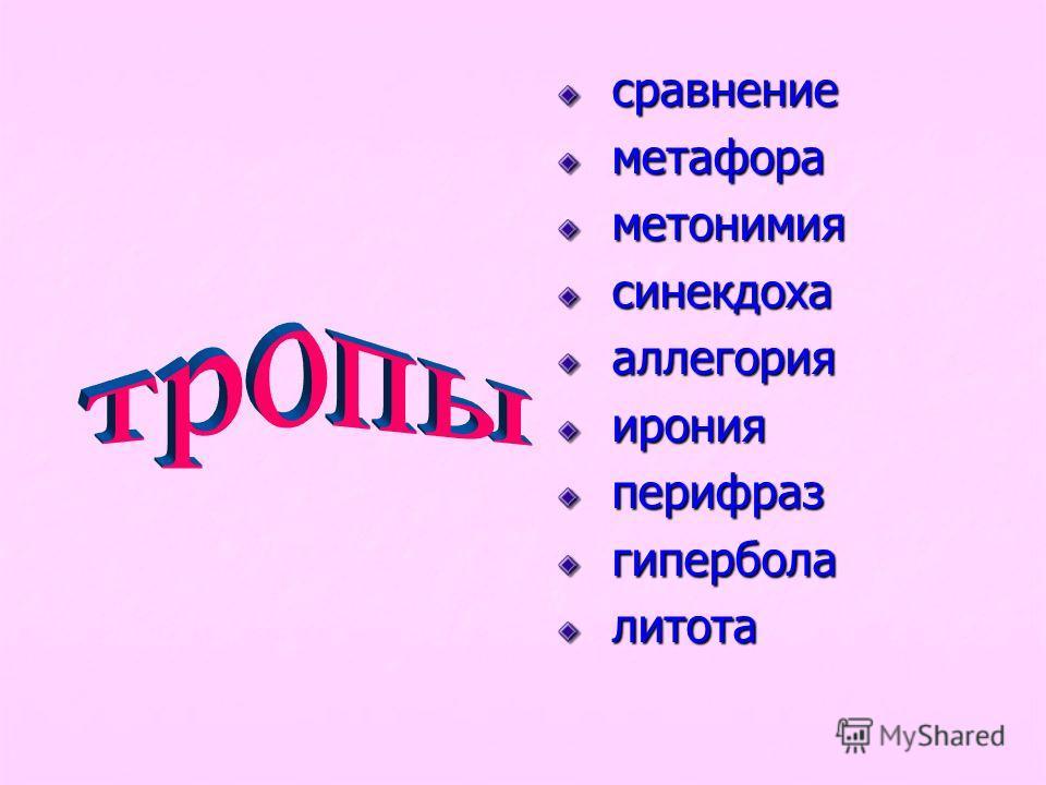 сравнение сравнение метафора метафора метонимия метонимия синекдоха синекдоха аллегория аллегория ирония ирония перифраз перифраз гипербола гипербола литота литота