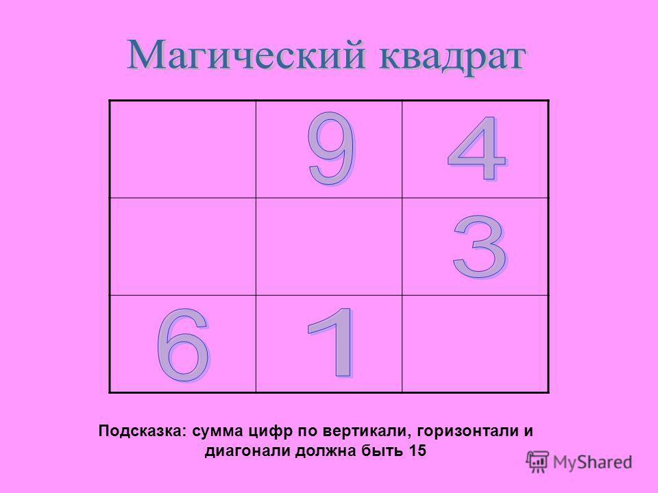 Подсказка: сумма цифр по вертикали, горизонтали и диагонали должна быть 15