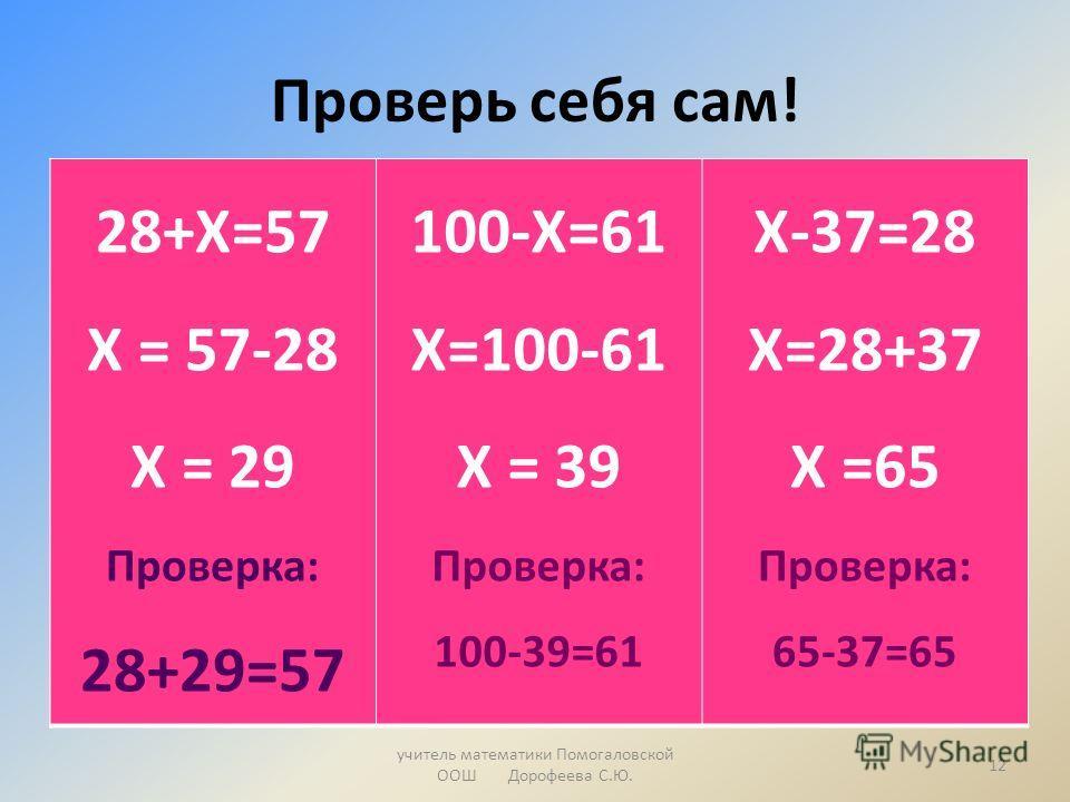 Проверь себя сам! учитель математики Помогаловской ООШ Дорофеева С.Ю. 28+Х=57 Х = 57-28 Х = 29 Проверка: 28+29=57 100-Х=61 Х=100-61 Х = 39 Проверка: 100-39=61 Х-37=28 Х=28+37 Х =65 Проверка: 65-37=65 12