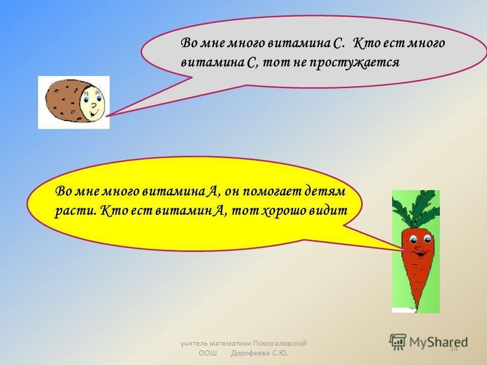 учитель математики Помогаловской ООШ Дорофеева С.Ю. Во мне много витамина С. Кто ест много витамина С, тот не простужается Во мне много витамина А, он помогает детям расти. Кто ест витамин А, тот хорошо видит 14