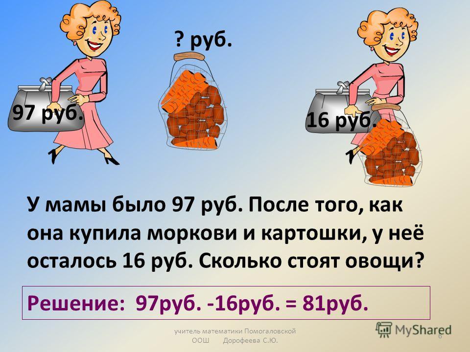 учитель математики Помогаловской ООШ Дорофеева С.Ю. 97 руб. 16 руб. ? руб. У мамы было 97 руб. После того, как она купила моркови и картошки, у неё осталось 16 руб. Сколько стоят овощи? Решение: 97руб. -16руб. = 81руб. 6