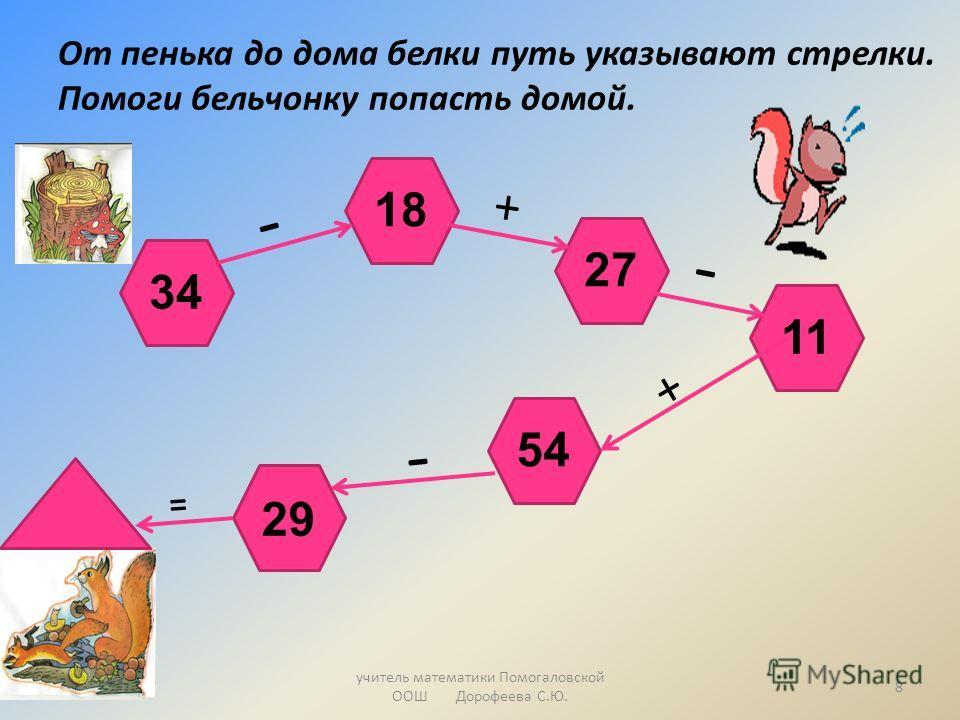 От пенька до дома белки путь указывают стрелки. Помоги бельчонку попасть домой. учитель математики Помогаловской ООШ Дорофеева С.Ю. 34 18 27 11 54 29 - + - + - 57 8 =