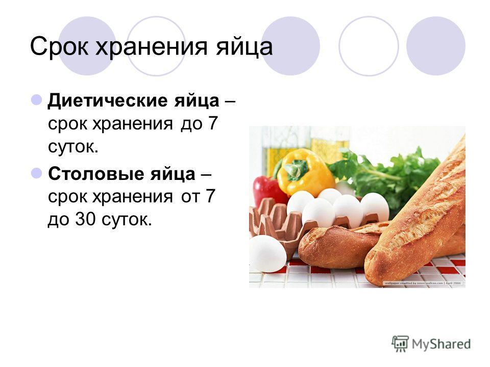 Срок хранения яйца Диетические яйца – срок хранения до 7 суток. Столовые яйца – срок хранения от 7 до 30 суток.