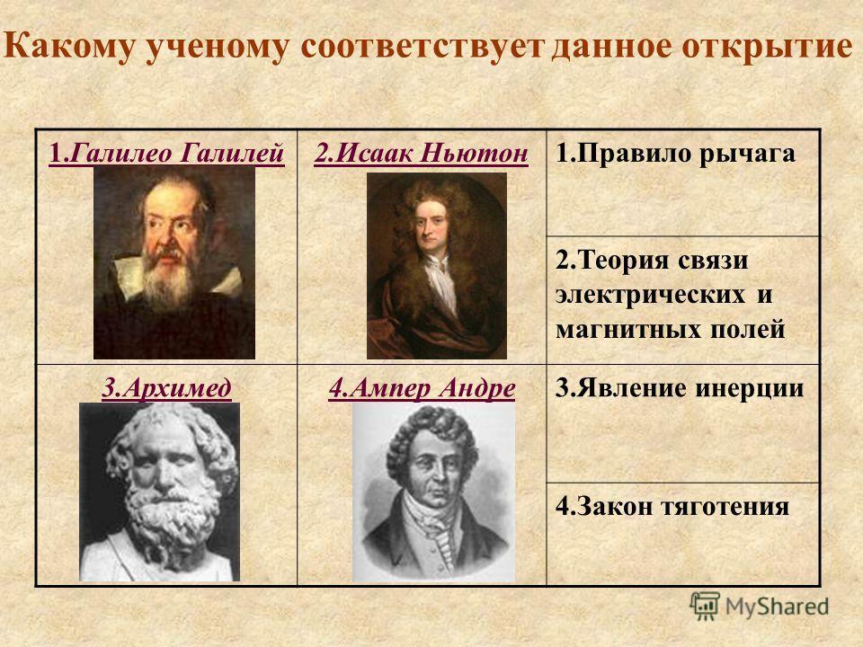 Какому ученому соответствует данное открытие 1.Галилео Галилей2.Исаак Ньютон1.Правило рычага 2.Теория связи электрических и магнитных полей 3.Архимед4.Ампер Андре3.Явление инерции 4.Закон тяготения
