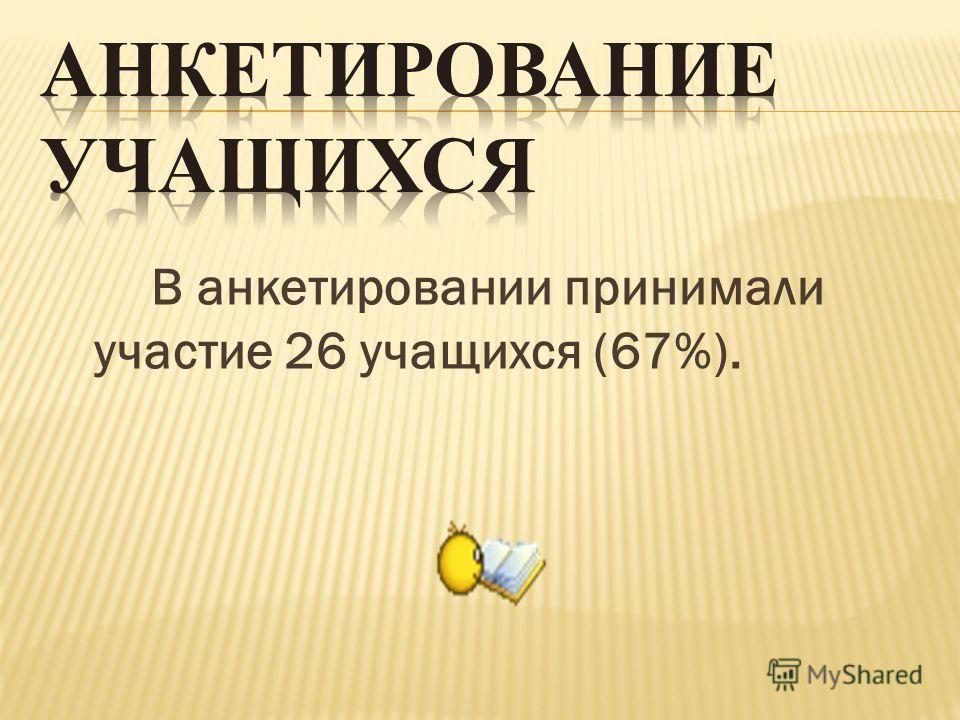 В анкетировании принимали участие 26 учащихся (67%).