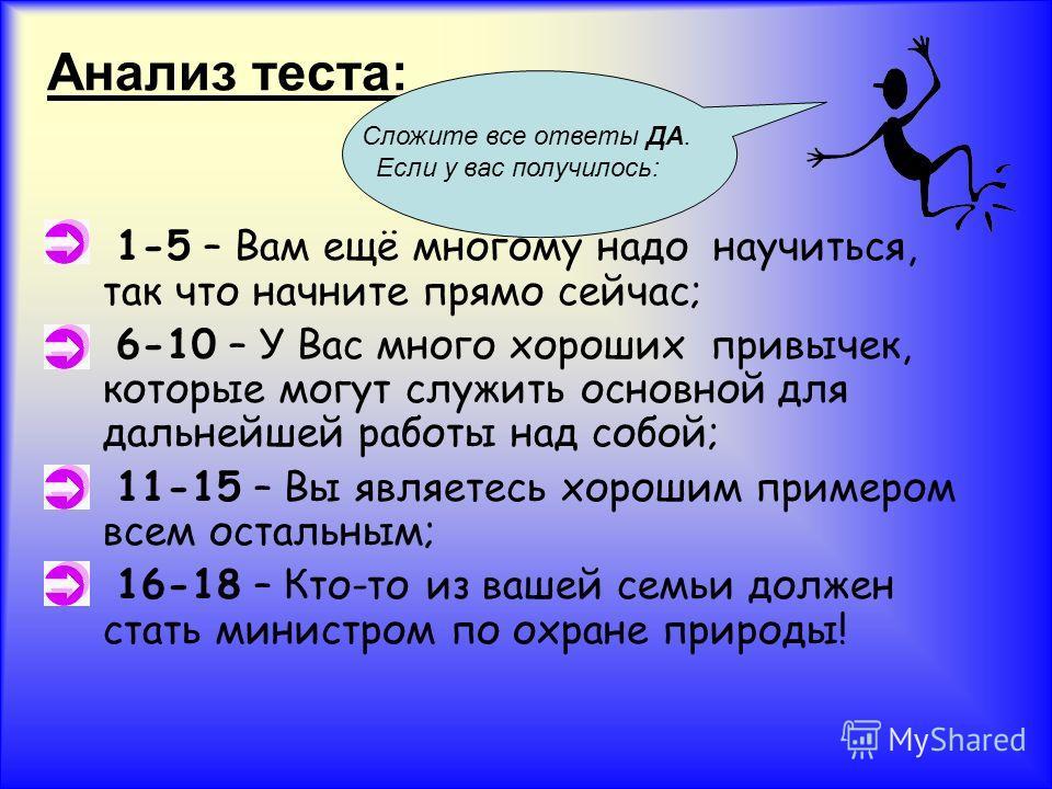 Анализ теста: 1-5 – Вам ещё многому надо научиться, так что начните прямо сейчас; 6-10 – У Вас много хороших привычек, которые могут служить основной для дальнейшей работы над собой; 11-15 – Вы являетесь хорошим примером всем остальным; 16-18 – Кто-т