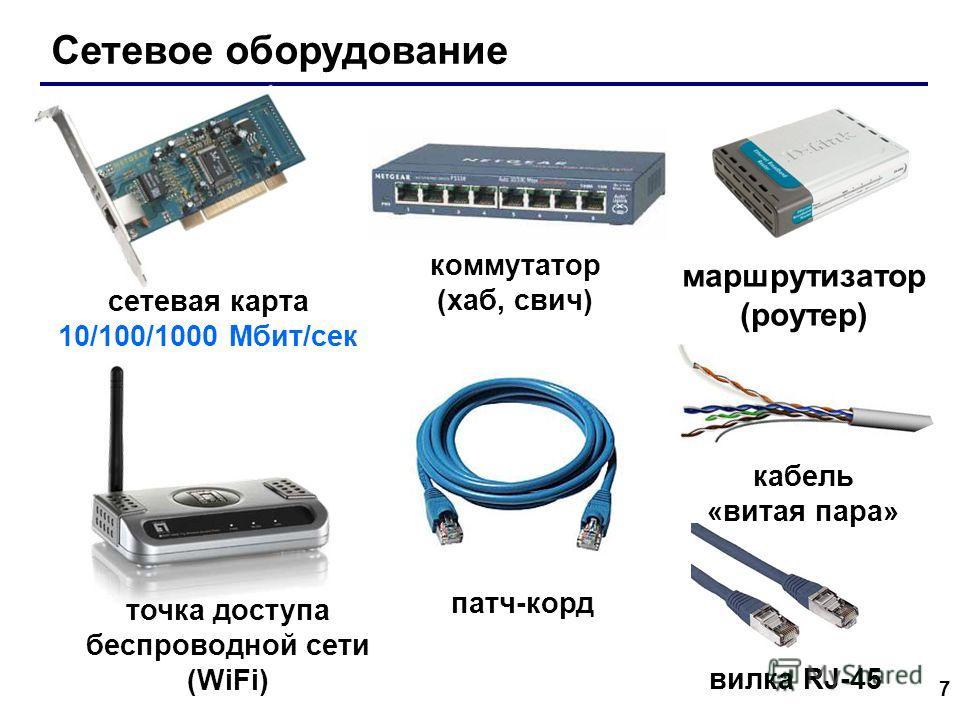 7 Сетевое оборудование сетевая карта 10/100/1000 Мбит/сек коммутатор (хаб, свич) маршрутизатор (роутер) точка доступа беспроводной сети (WiFi) патч-корд вилка RJ-45 кабель «витая пара»