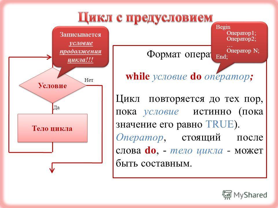 Формат оператора: while условие do оператор; Цикл повторяется до тех пор, пока условие истинно (пока значение его равно TRUE). Оператор, стоящий после слова do, - тело цикла - может быть составным. Условие Тело цикла Нет Да Записывается условие продо