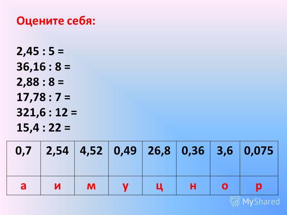 Оцените себя: 2,45 : 5 = 36,16 : 8 = 2,88 : 8 = 17,78 : 7 = 321,6 : 12 = 15,4 : 22 = 0,72,544,520,4926,80,363,60,075 аимуцнор