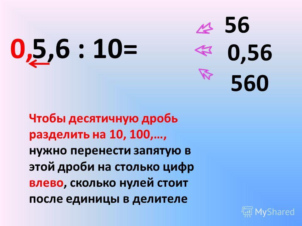 5,6 : 10= 0,56 56 560 Чтобы десятичную дробь разделить на 10, 100,…, нужно перенести запятую в этой дроби на столько цифр влево, сколько нулей стоит после единицы в делителе 0,