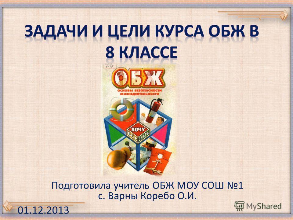 Подготовила учитель ОБЖ МОУ СОШ 1 с. Варны Коребо О.И. 01.12.2013