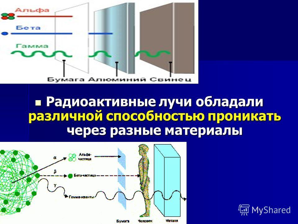 Радиоактивные лучи обладали различной способностью проникать через разные материалы Радиоактивные лучи обладали различной способностью проникать через разные материалы