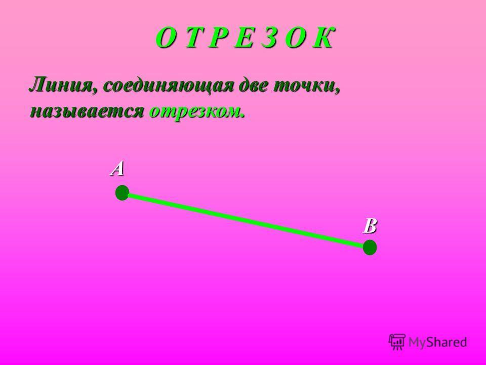О Т Р Е З О К Линия, соединяющая две точки, называется отрезком. А В
