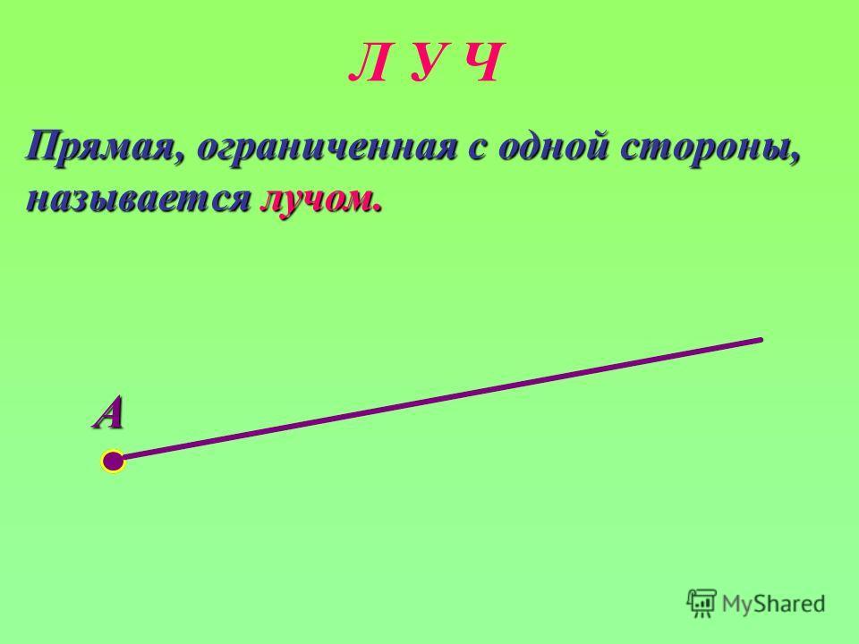 Л У Ч Прямая, ограниченная с одной стороны, называется лучом. А