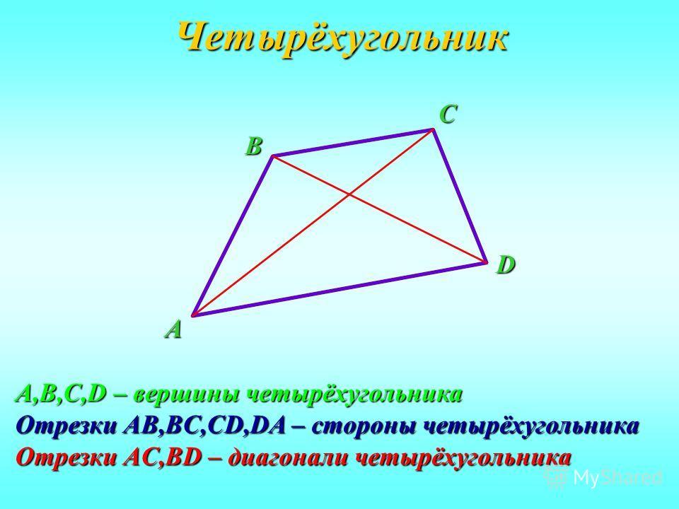 ЧетырёхугольникB A C D A,B,C,D – вершины четырёхугольника Отрезки AB,BC,CD,DA – стороны четырёхугольника Отрезки AC,BD – диагонали четырёхугольника
