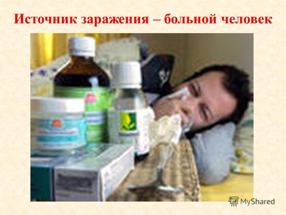 Источник заражения – больной человек