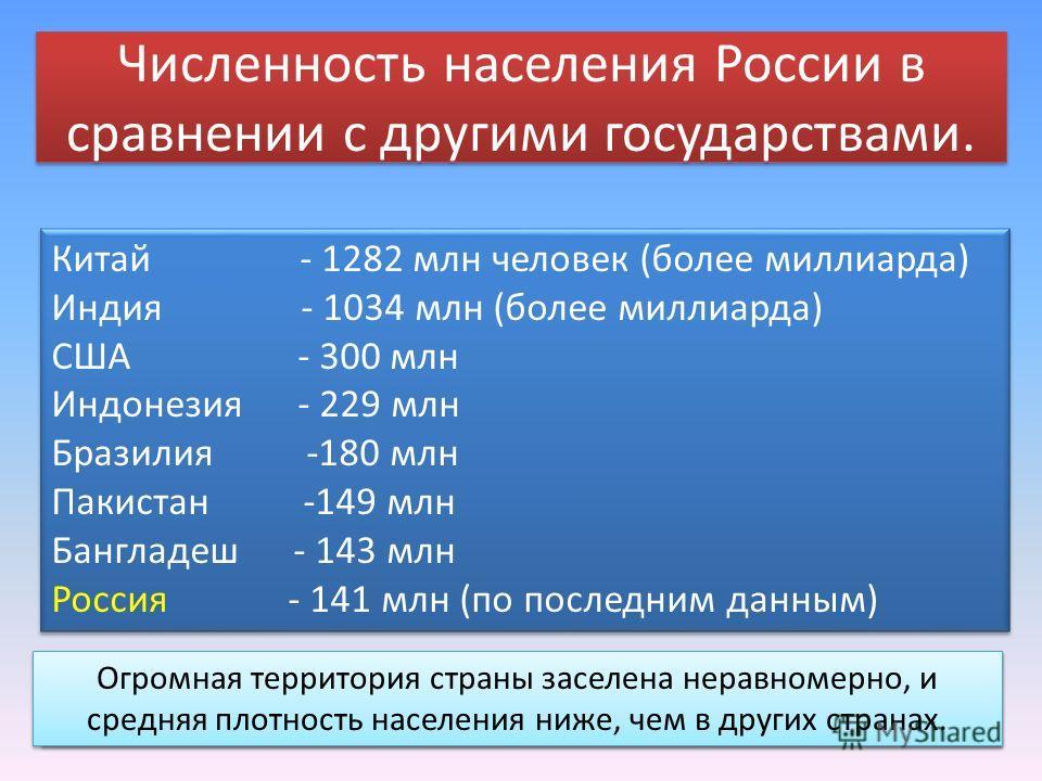 План изучения темы 1.Численность населения России в сравнении с другими государствами. 2.Ее резкое сокращение на рубеже XX и XXI вв. 3.Причины демографического кризиса. 4.Особенности воспроизводства населения. 5.Региональные различия естественного пр