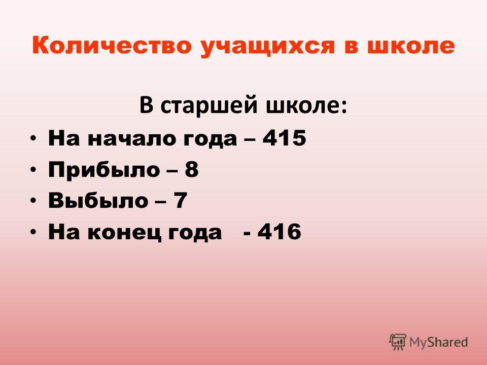 Количество учащихся в школе В старшей школе: На начало года – 415 Прибыло – 8 Выбыло – 7 На конец года - 416