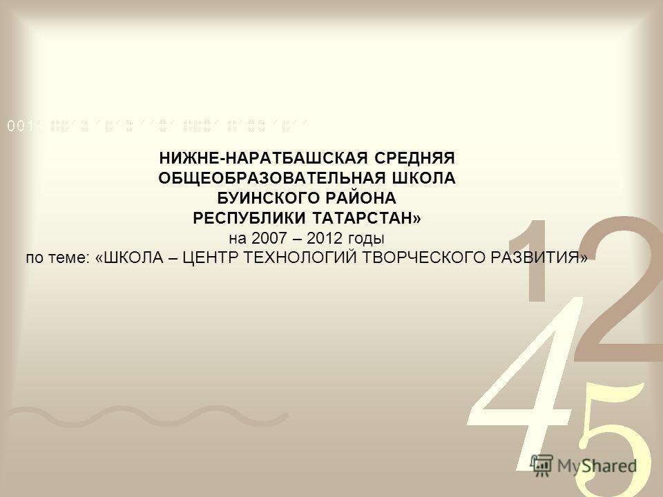 НИЖНЕ-НАРАТБАШСКАЯ СРЕДНЯЯ ОБЩЕОБРАЗОВАТЕЛЬНАЯ ШКОЛА БУИНСКОГО РАЙОНА РЕСПУБЛИКИ ТАТАРСТАН» на 2007 – 2012 годы по теме: «ШКОЛА – ЦЕНТР ТЕХНОЛОГИЙ ТВОРЧЕСКОГО РАЗВИТИЯ»