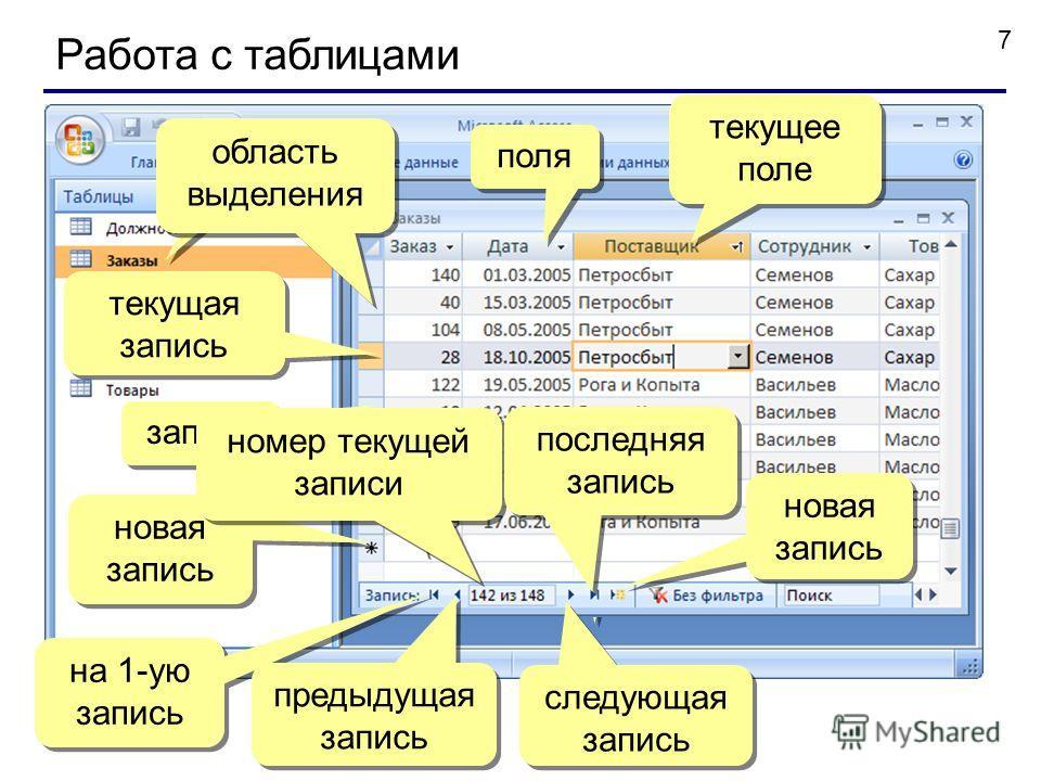 7 Работа с таблицами 2xЛКМ последня я запись поля записи текущая запись область выделения новая запись на 1-ую запись предыдущая запись номер текущей записи следующая запись новая запись текущее поле последняя запись