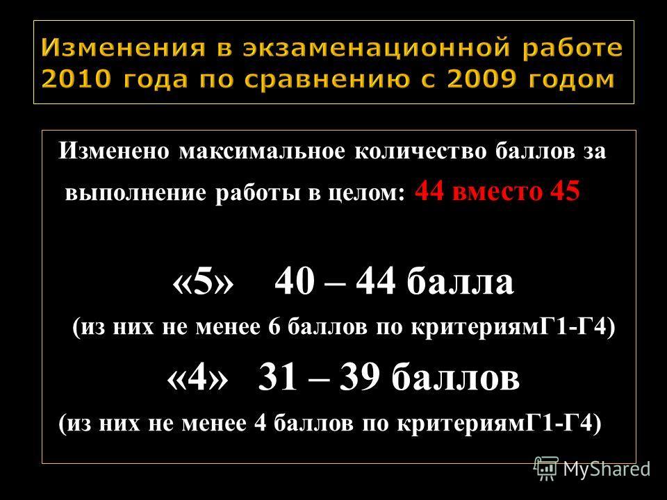 Изменено максимальное количество баллов за выполнение работы в целом : 44 вместо 45 выполнение работы в целом : 44 вместо 45 «5» 40 – 44 балла ( из них не менее 6 баллов по критериямГ 1- Г 4) «4» 31 – 39 баллов ( из них не менее 4 баллов по критериям