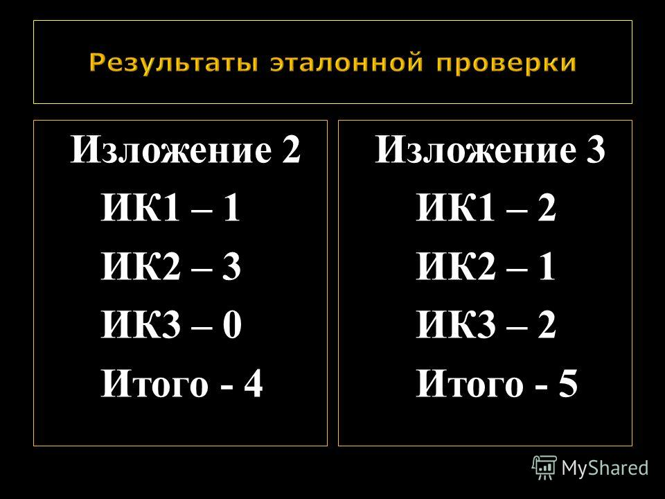 Изложение 2 Изложение 2 ИК 1 – 1 ИК 1 – 1 ИК 2 – 3 ИК 2 – 3 ИК 3 – 0 ИК 3 – 0 Итого - 4 Итого - 4 Изложение 3 Изложение 3 ИК 1 – 2 ИК 1 – 2 ИК 2 – 1 ИК 2 – 1 ИК 3 – 2 ИК 3 – 2 Итого - 5 Итого - 5