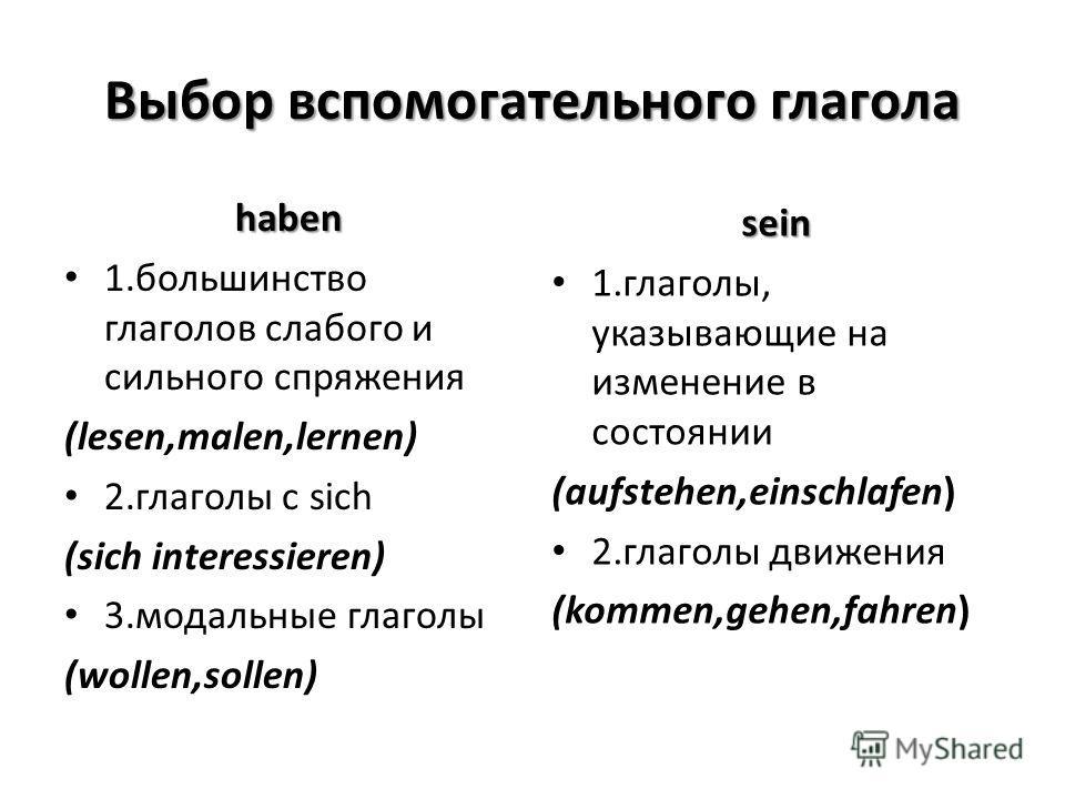 Выбор вспомогательного глагола haben 1.большинство глаголов слабого и сильного спряжения (lesen,malen,lernen) 2.глаголы с sich (sich interessieren) 3.модальные глаголы (wollen,sollen) sein 1.глаголы, указывающие на изменение в состоянии (aufstehen,ei