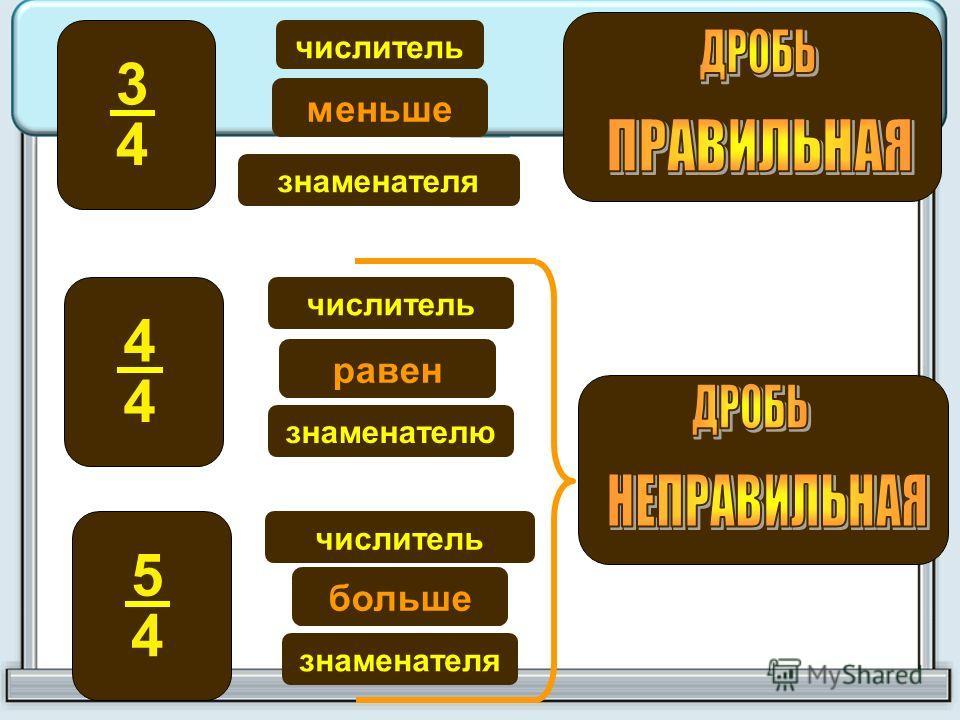 3 4 числитель меньше знаменателя числитель равен знаменателю числитель больше знаменателя 5 4 4 4