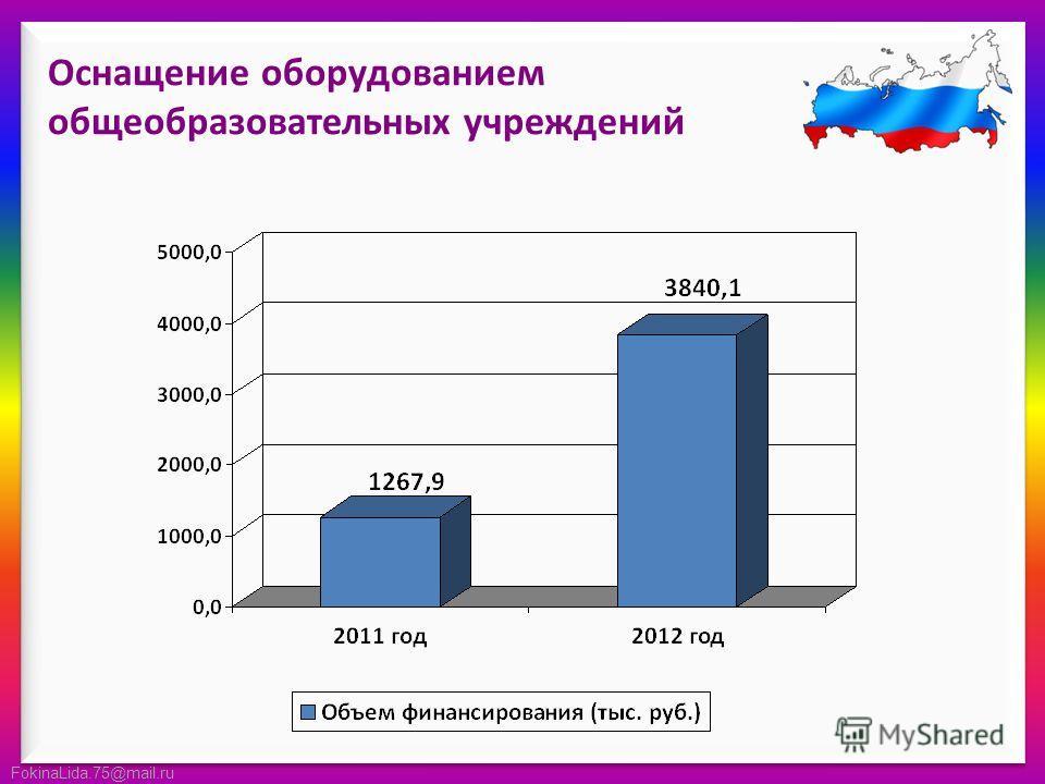 FokinaLida.75@mail.ru Оснащение оборудованием общеобразовательных учреждений