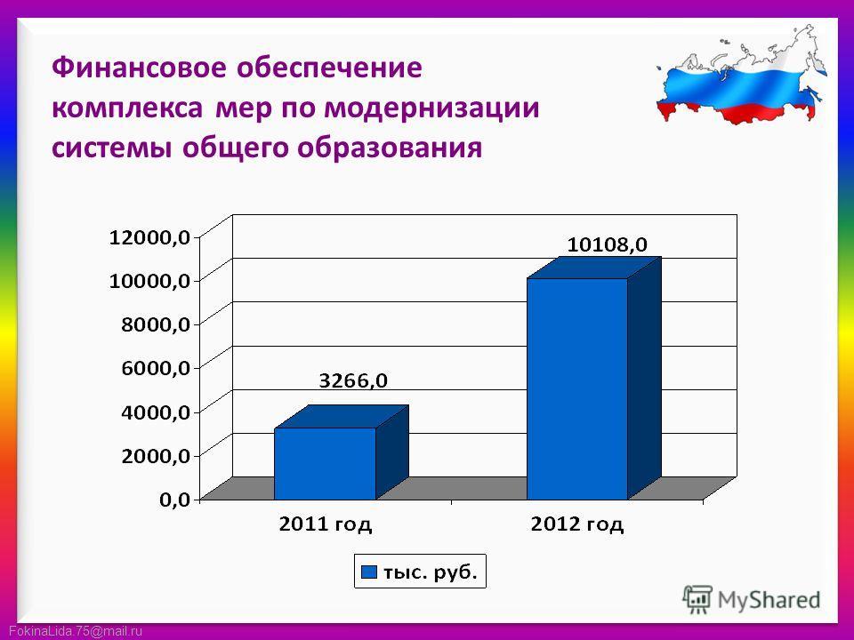 FokinaLida.75@mail.ru Финансовое обеспечение комплекса мер по модернизации системы общего образования