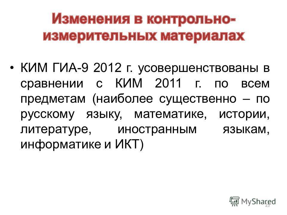 25 КИМ ГИА-9 2012 г. усовершенствованы в сравнении с КИМ 2011 г. по всем предметам (наиболее существенно – по русскому языку, математике, истории, литературе, иностранным языкам, информатике и ИКТ)