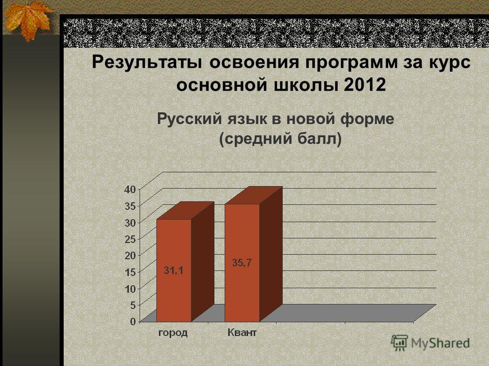 Результаты освоения программ за курс основной школы 2012 Русский язык в новой форме (средний балл)