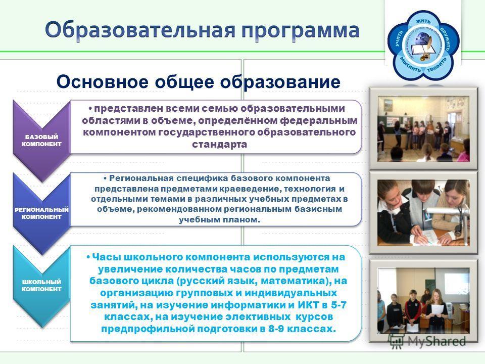 Основное общее образование БАЗОВЫЙ КОМПОНЕНТ представлен всеми семью образовательными областями в объеме, определённом федеральным компонентом государственного образовательного стандарта РЕГИОНАЛЬНЫЙ КОМПОНЕНТ Региональная специфика базового компонен
