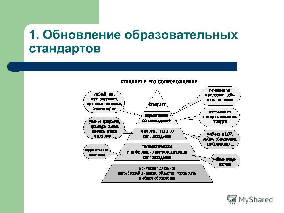 1. Обновление образовательных стандартов