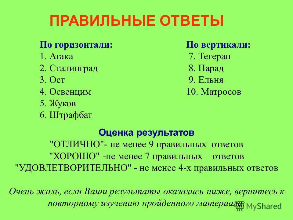 По горизонтали:По вертикали: 1. Атака 7. Тегеран 2. Сталинград 8. Парад 3. Ост 9. Ельня 4. Освенцим10. Матросов 5. Жуков 6. Штрафбат Оценка результатов