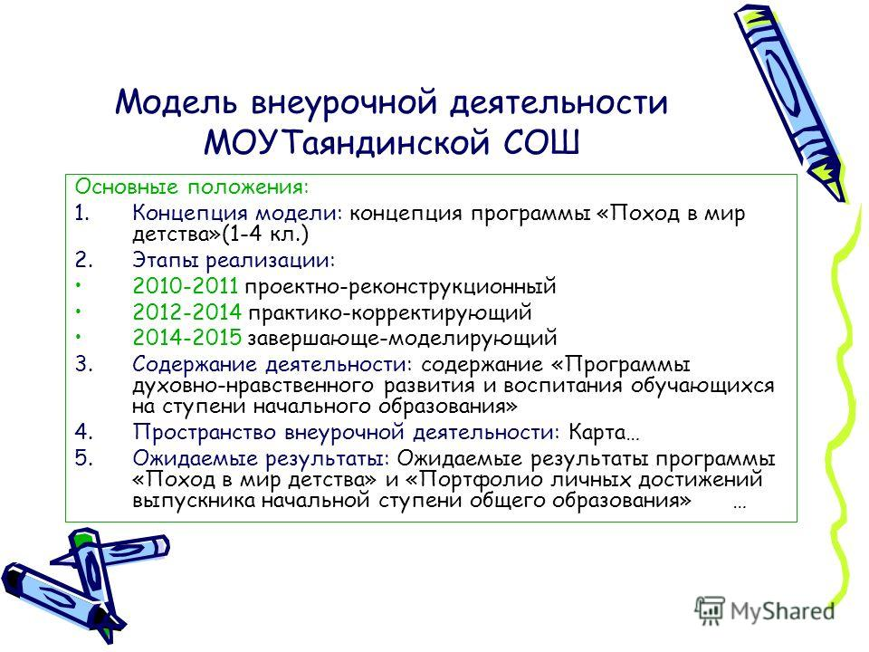 Модель внеурочной деятельности МОУТаяндинской СОШ Основные положения: 1.Концепция модели: концепция программы «Поход в мир детства»(1-4 кл.) 2.Этапы реализации: 2010-2011 проектно-реконструкционный 2012-2014 практико-корректирующий 2014-2015 завершаю