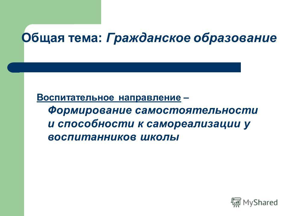 Общая тема: Гражданское образование Воспитательное направление – Формирование самостоятельности и способности к самореализации у воспитанников школы