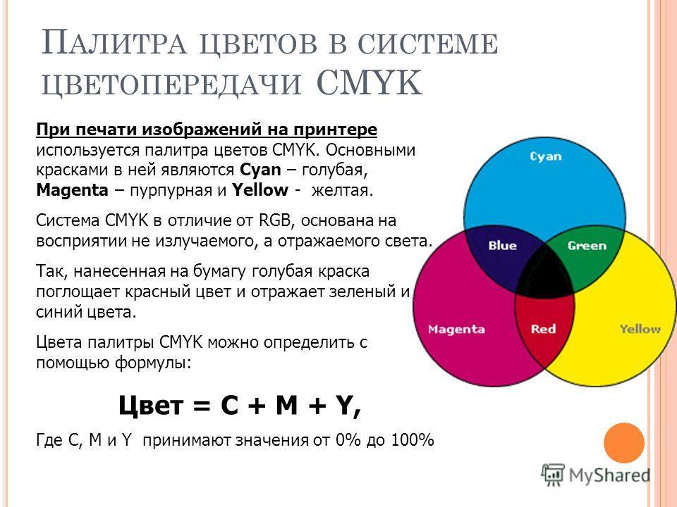 П АЛИТРА ЦВЕТОВ В СИСТЕМЕ ЦВЕТОПЕРЕДАЧИ CMYK При печати изображений на принтере используется палитра цветов CMYK. Основными красками в ней являются Cyan – голубая, Magenta – пурпурная и Yellow - желтая. Система CMYK в отличие от RGB, основана на восп