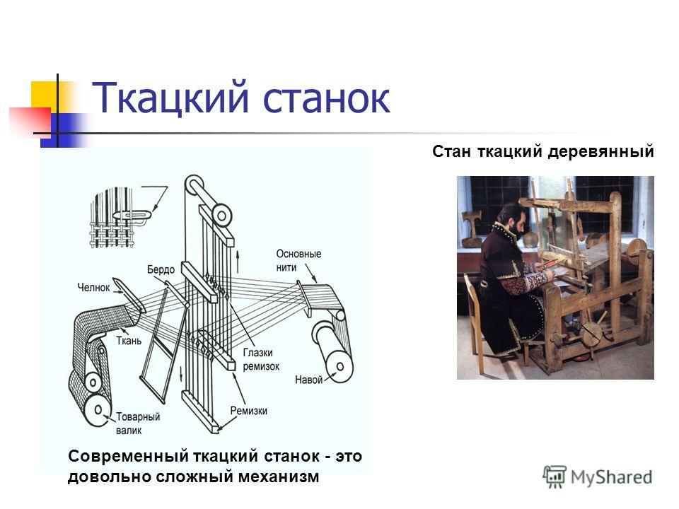Ткацкий станок Стан ткацкий деревянный Современный ткацкий станок - это довольно сложный механизм