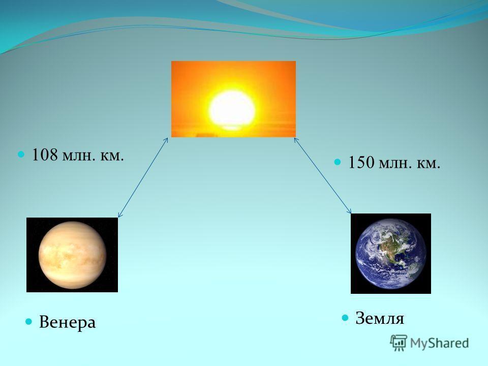 Венера Земля 150 млн. км. 108 млн. км.