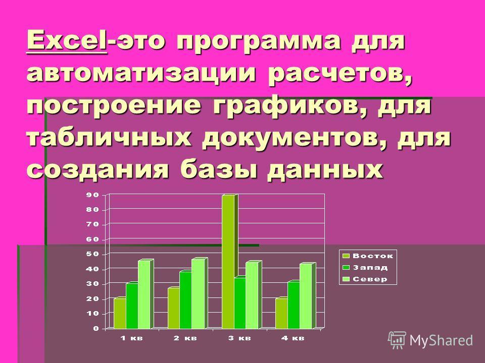 Excel-это программа для автоматизации расчетов, построение графиков, для табличных документов, для создания базы данных