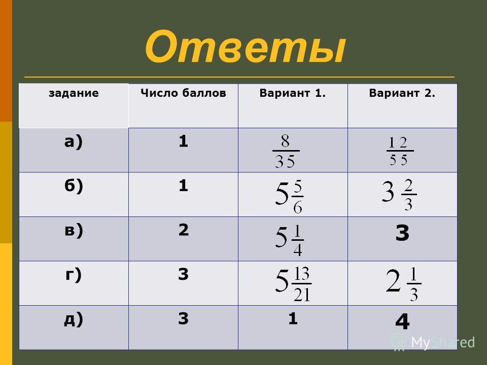 Ответы заданиеЧисло балловВариант 1.Вариант 2. а)1 б)1 в)2 3 г)3 д)31 4