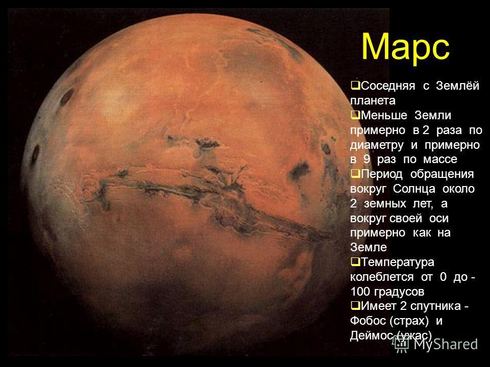 Марс Соседняя с Землёй планета Меньше Земли примерно в 2 раза по диаметру и примерно в 9 раз по массе Период обращения вокруг Солнца около 2 земных лет, а вокруг своей оси примерно как на Земле Температура колеблется от 0 до - 100 градусов Имеет 2 сп