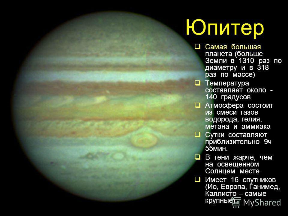 Юпитер Самая большая планета (больше Земли в 1310 раз по диаметру и в 318 раз по массе) Температура составляет около - 140 градусов Атмосфера состоит из смеси газов водорода, гелия, метана и аммиака Сутки составляют приблизительно 9ч 55мин. В тени жа