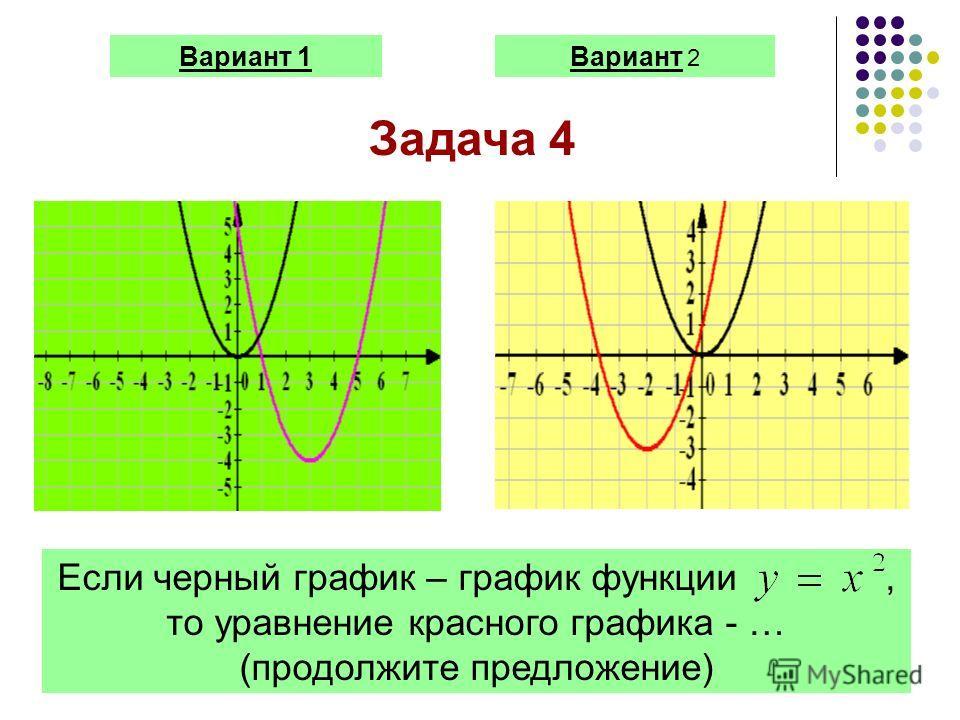 Вариант 1Вариант 2 Задача 4 Если черный график – график функции, то уравнение красного графика - … (продолжите предложение)