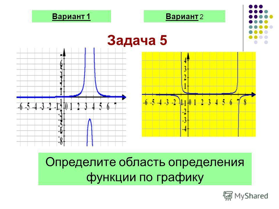 Вариант 1Вариант 2 Задача 5 Определите область определения функции по графику