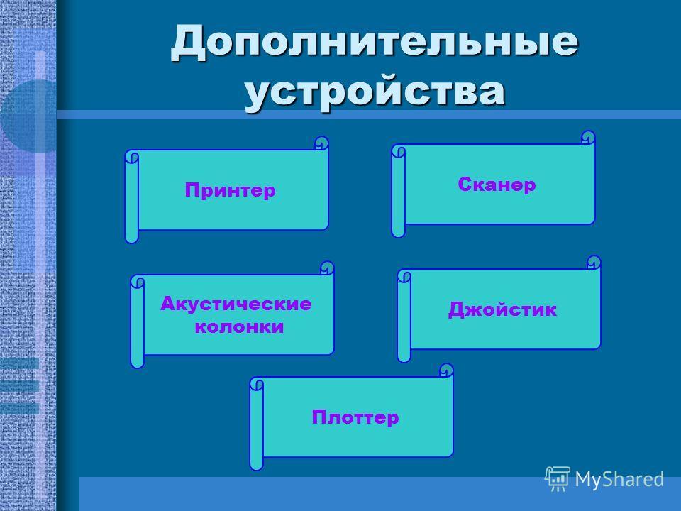 Дополнительные устройства Принтер Плоттер Джойстик Акустические колонки Сканер