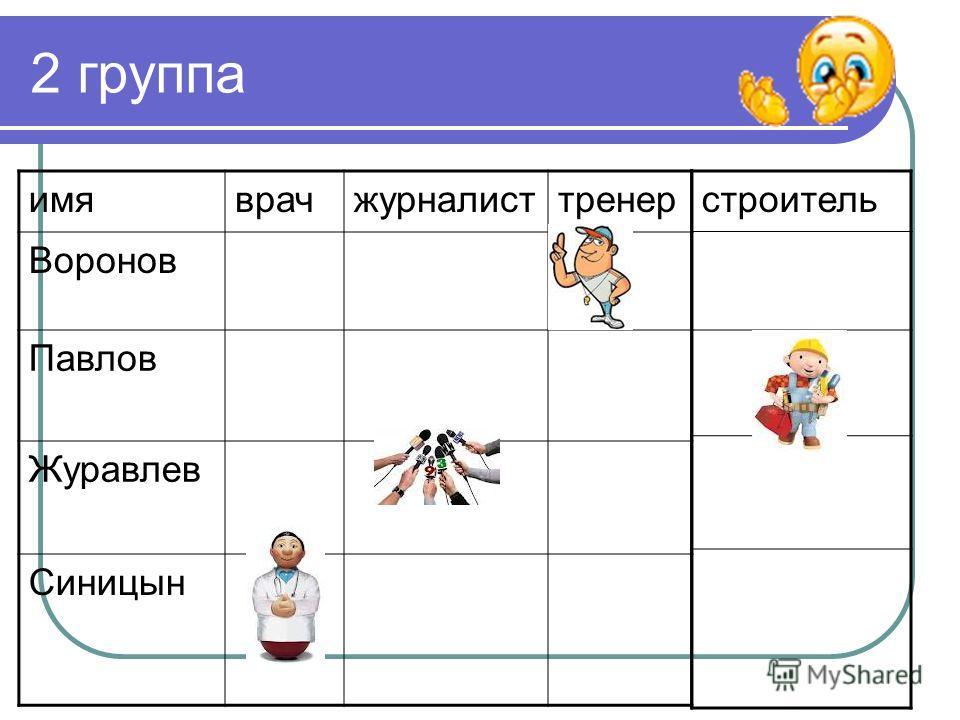 2 группа имяврачжурналисттренер Воронов Павлов Журавлев Синицын строитель